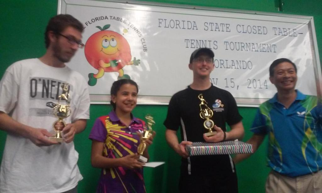 Sherlyn Barvie Perez Wins 2014 Florida State Closed Championship Elite Group